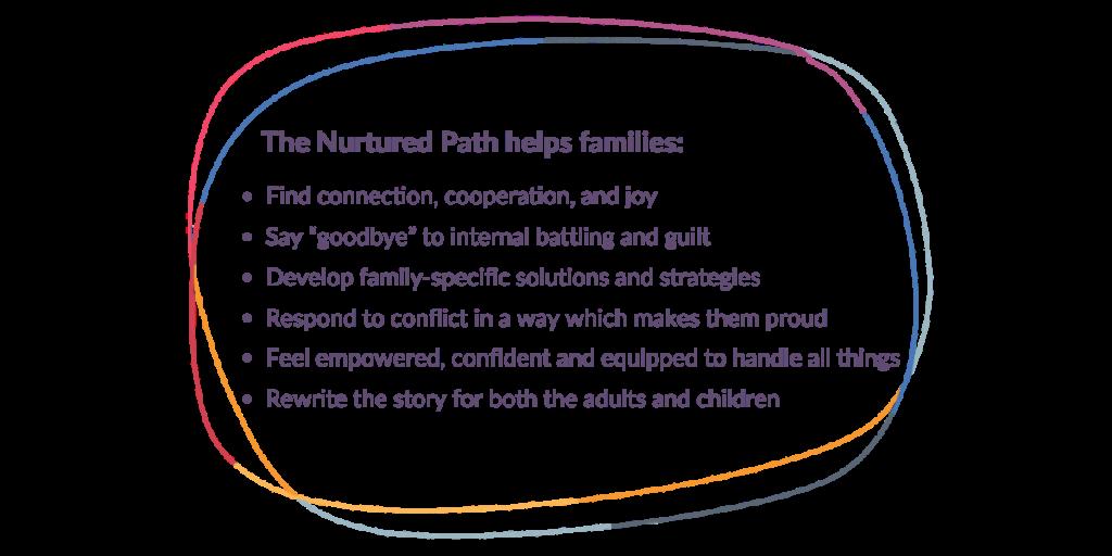 The Nurtured Path Helps Families find connection, cease battles, develop strategies, conflict resolution, empowerment